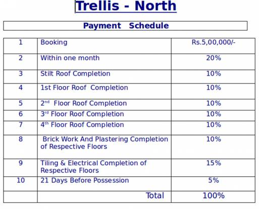 trellis-south-phase Images for Payment Plan of Appaswamy Trellis South Phase