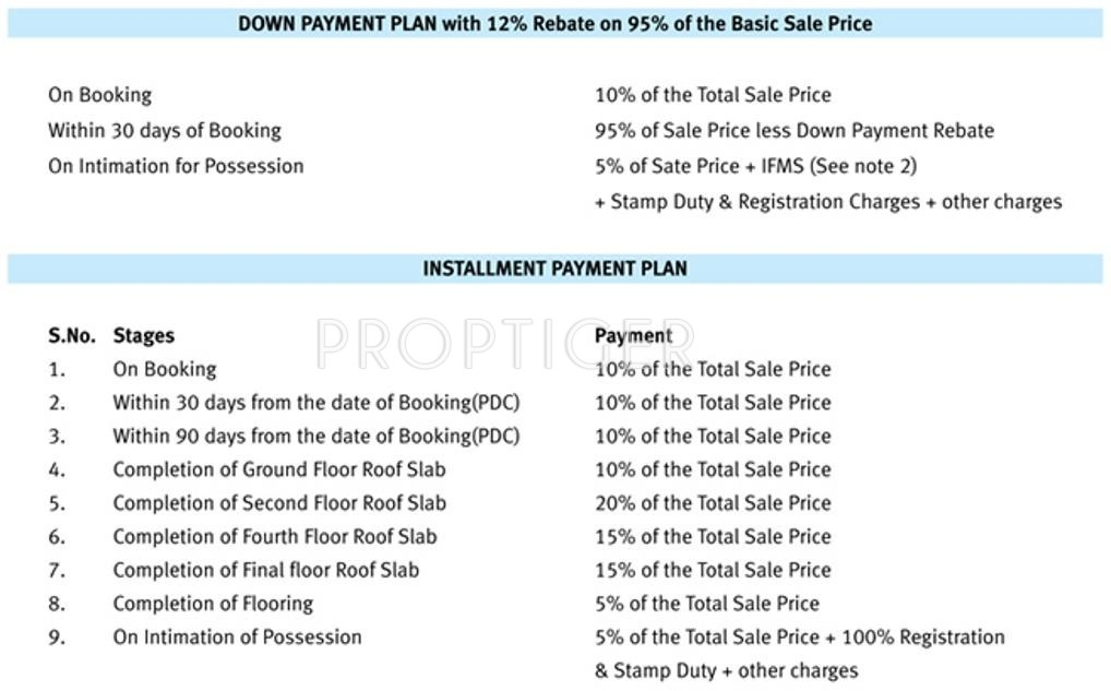 Reserve bank of india frequently asked questions autos post for Cost saving ideas for home