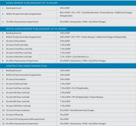 Images for Payment Plan of Sushma Crescent