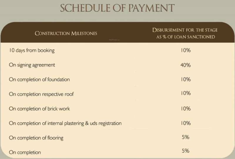 Images for Payment Plan of Rajkham Emerald