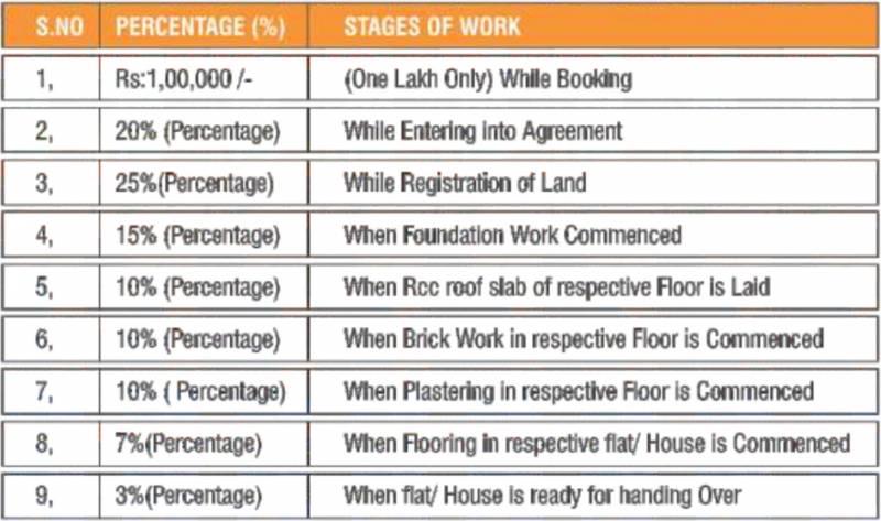 Images for Payment Plan of Sai Sai Shankara