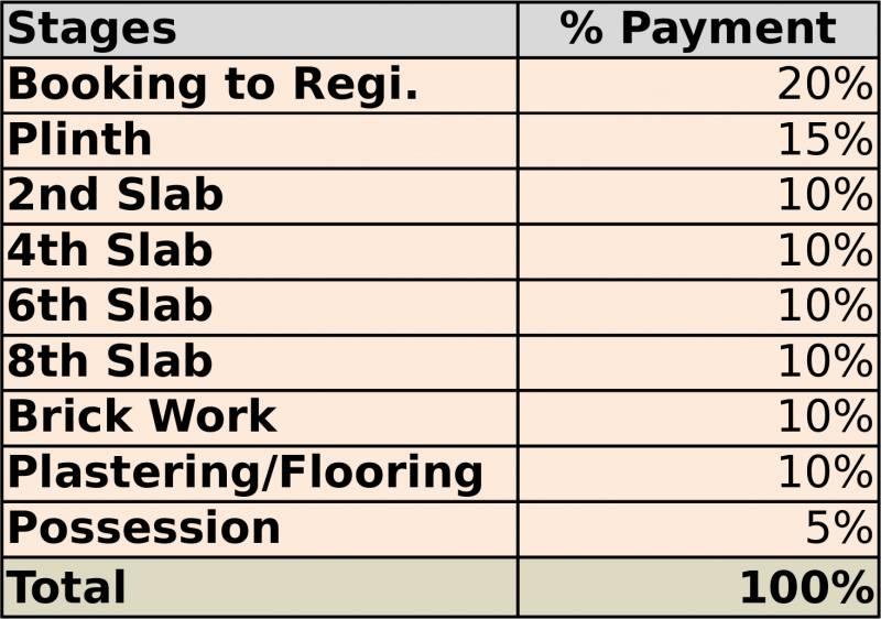 Images for Payment Plan of Nisarg Vatika
