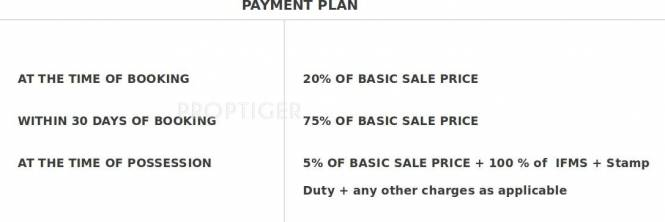 Images for Payment Plan of SBP Southcity