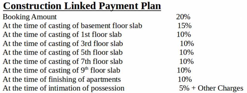 Images for Payment Plan of Vishwaas Vishwaas Aashiyana