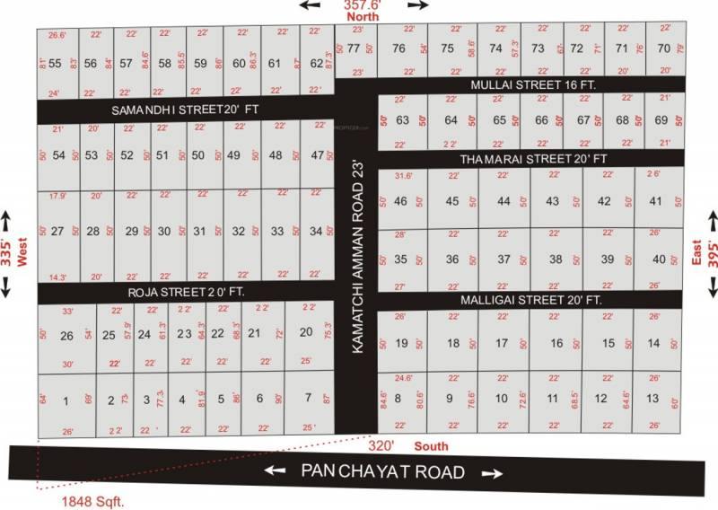 Images for Layout Plan of City Sri Sai Baba Nagar
