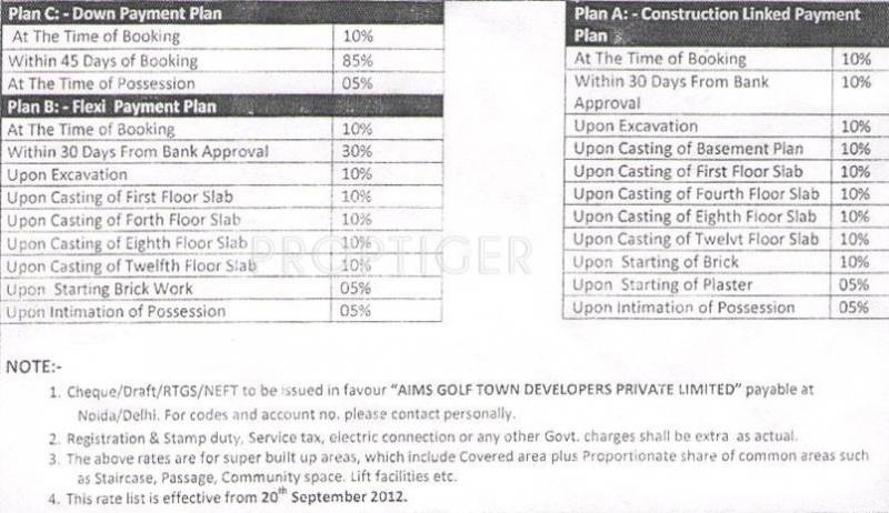 Images for Payment Plan of Aims Green Avenue