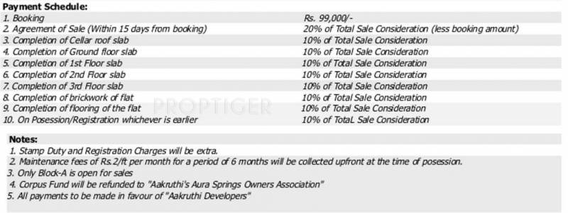 Images for Payment Plan of Aakruthi Aura Springs