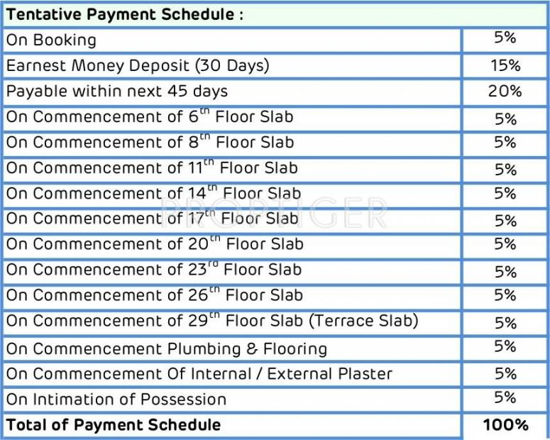 Images for Payment Plan of Adani Estates Western Heights Phase 1 Residential