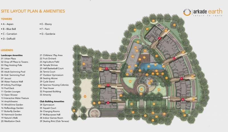 Images for Site Plan of Arkade Earth