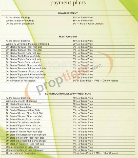 Images for Payment Plan of Keltech Kumar Imperial Greens