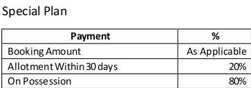 amrit-shakti Time Linked Payment (TLP)