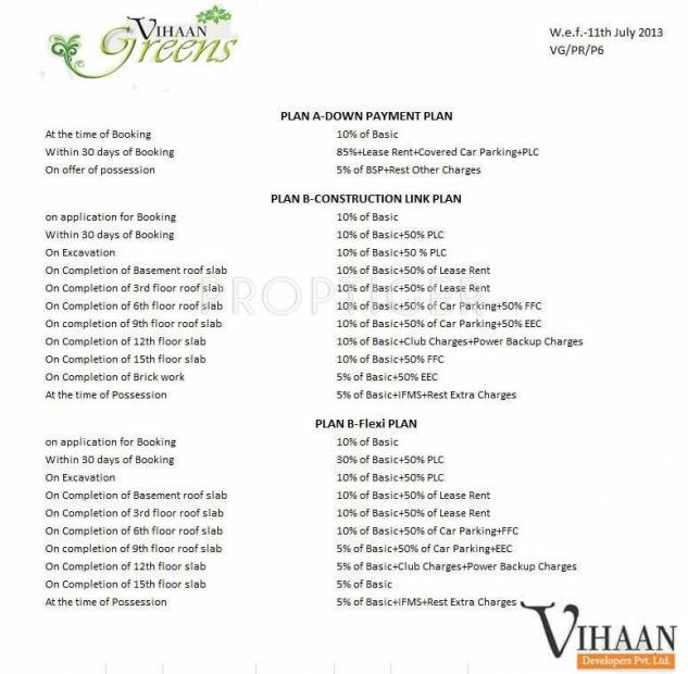 Images for Payment Plan of Vihaan Greens