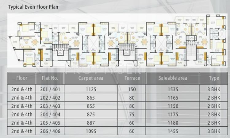 Images for Cluster Plan of Parmar Construction Pavilion