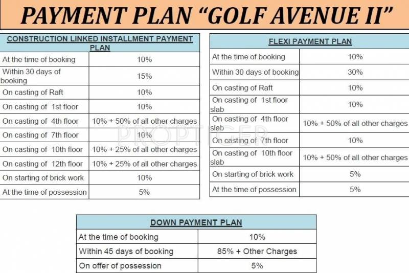 angel-golf-avenue-ii Images for Payment Plan of Aims Angel Golf Avenue II
