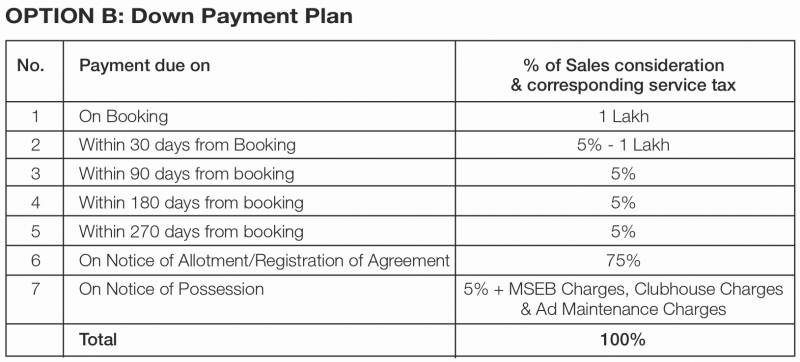 Images for Payment Plan of Godrej Greens