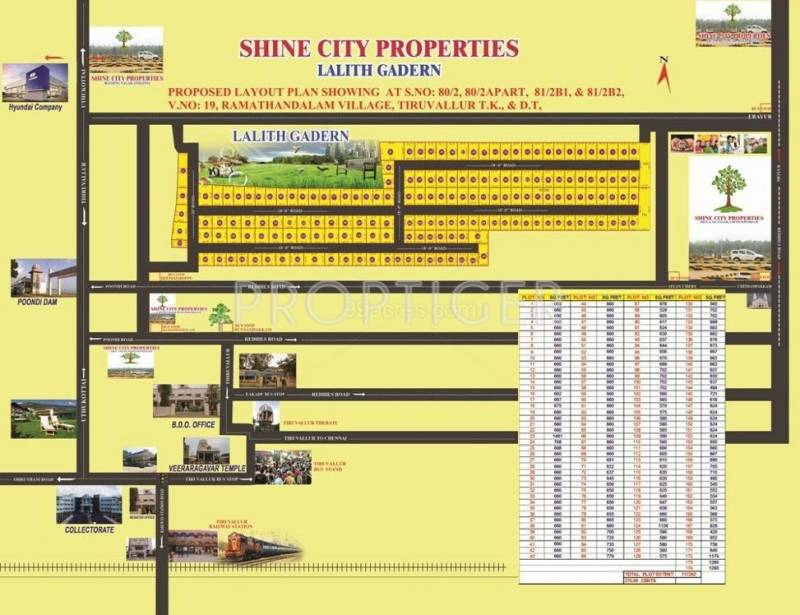 Images for Location Plan of Shine Lalith Garden