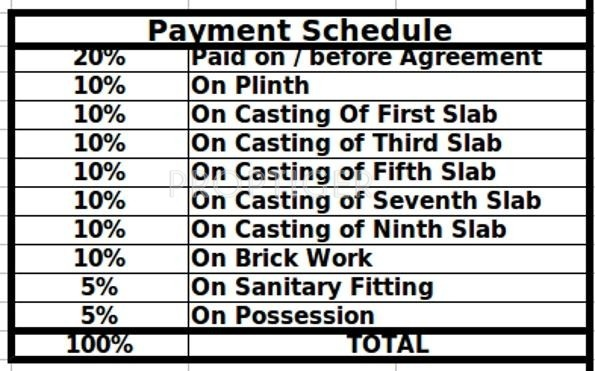 pacific Images for Payment Plan of Sukhwani Pacific