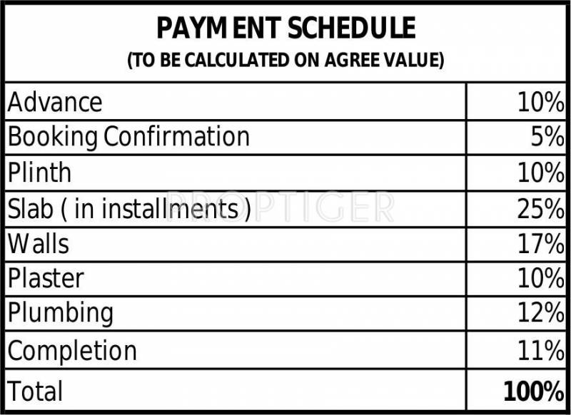 Images for Payment Plan of Paranjape Lake Vista Phase II