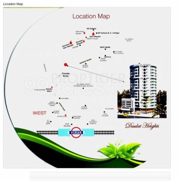 Images for Location Plan of Mangal Daulat Heights
