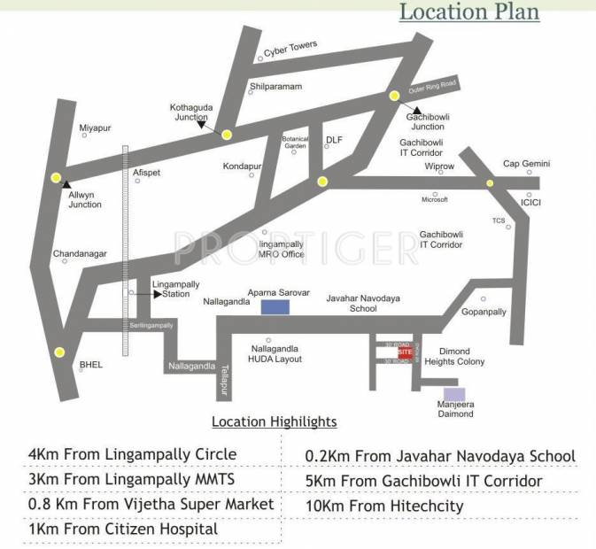 Images for Location Plan of Ramana Diamond Homes