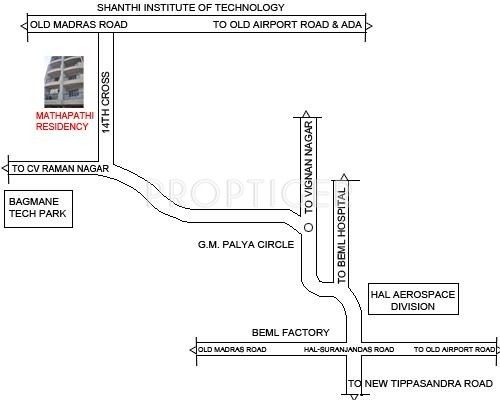 Images for Location Plan of Mathapathi Residency