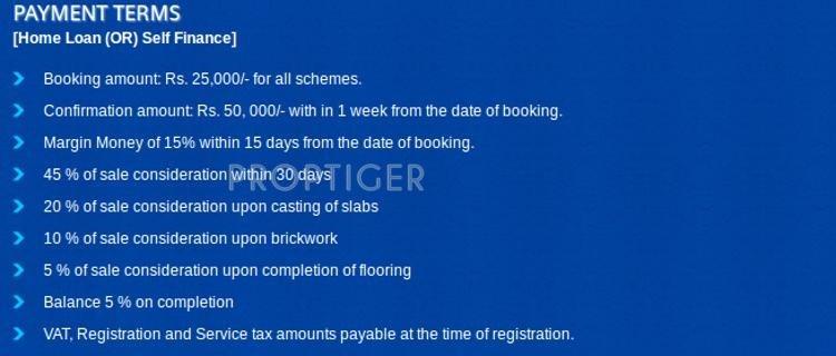 1490 Sq Ft 3 BHK 3T Villa For Sale In Modi Emerald Park Pocharam Hyderabad