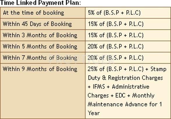 Images for Payment Plan of Vatika Infotech City Plots