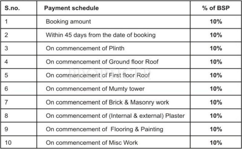 Images for Payment Plan of BRG Prakriti Villas