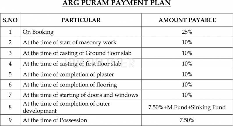 Images for Payment Plan of ARG Puram