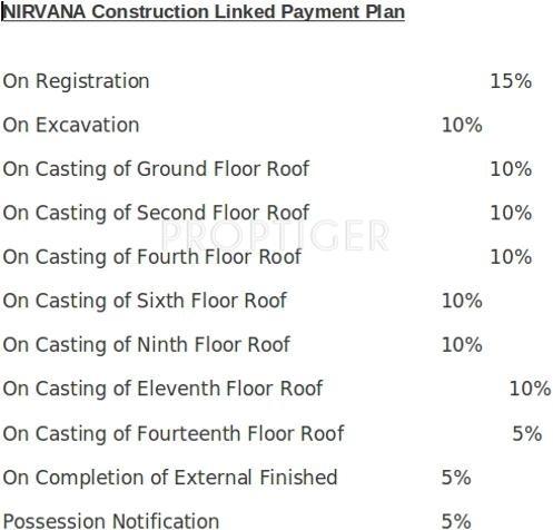 Images for Payment Plan of Mahima Nirvana