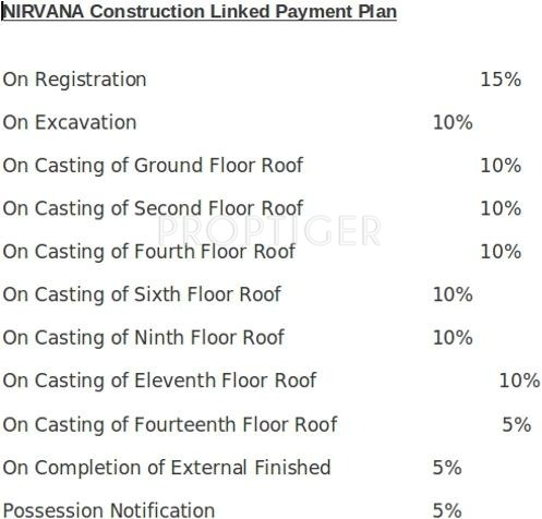 nirvana Images for Payment Plan of Mahima Nirvana