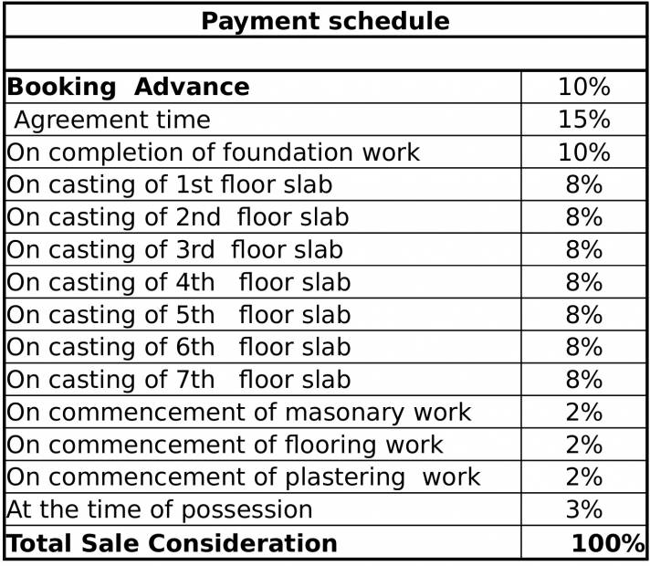 Images for Payment Plan of SRC Sky Asta