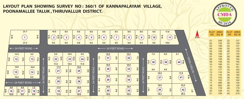 Images for Layout Plan of Ashok Avadi