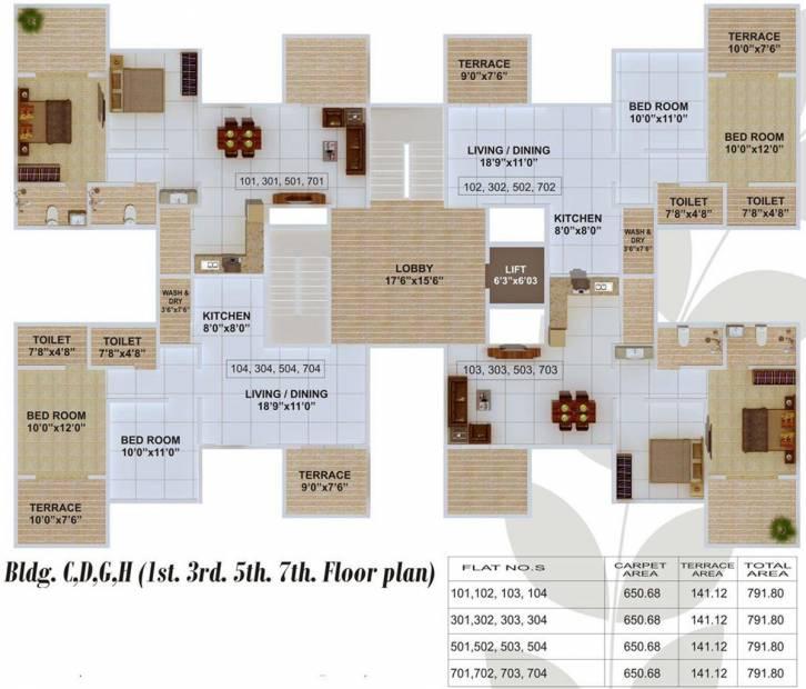 Images for Cluster Plan of Renuka Gulmohar Phase 2