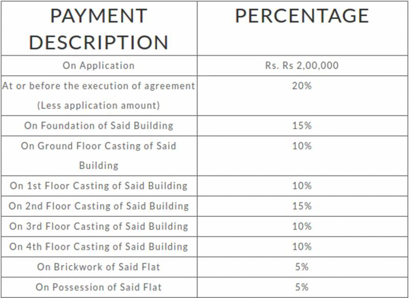 Images for Payment Plan of Rajwada Greenshire