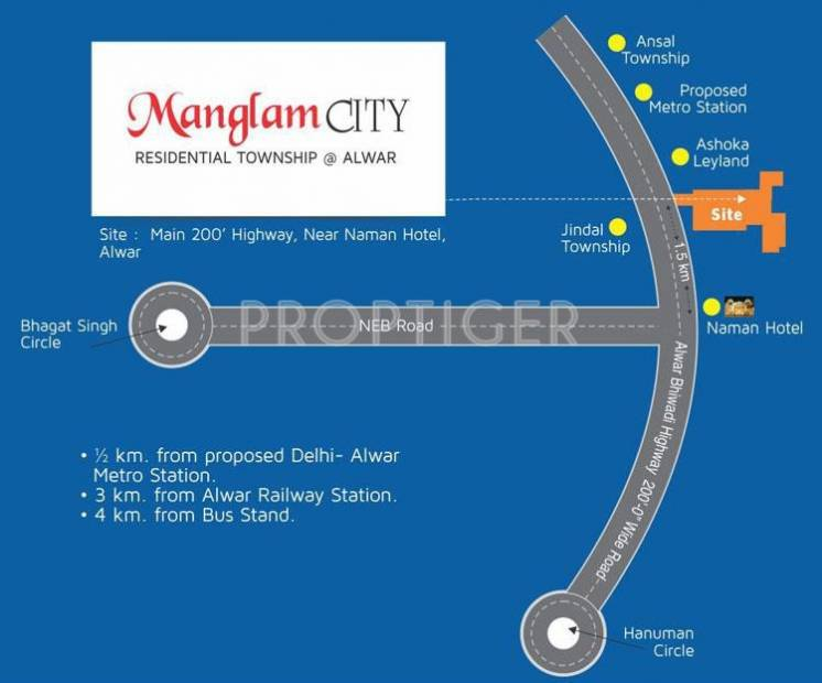 Images for Location Plan of Manglam City Villas