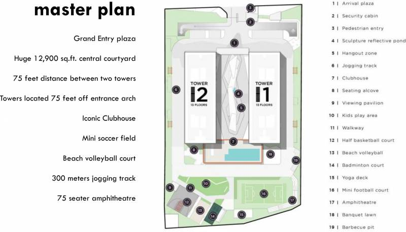 Images for Master Plan of Assetz Here and Now