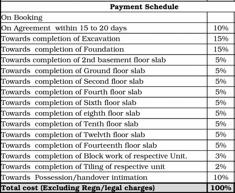 Images for Payment Plan of Sowparnika The Columns