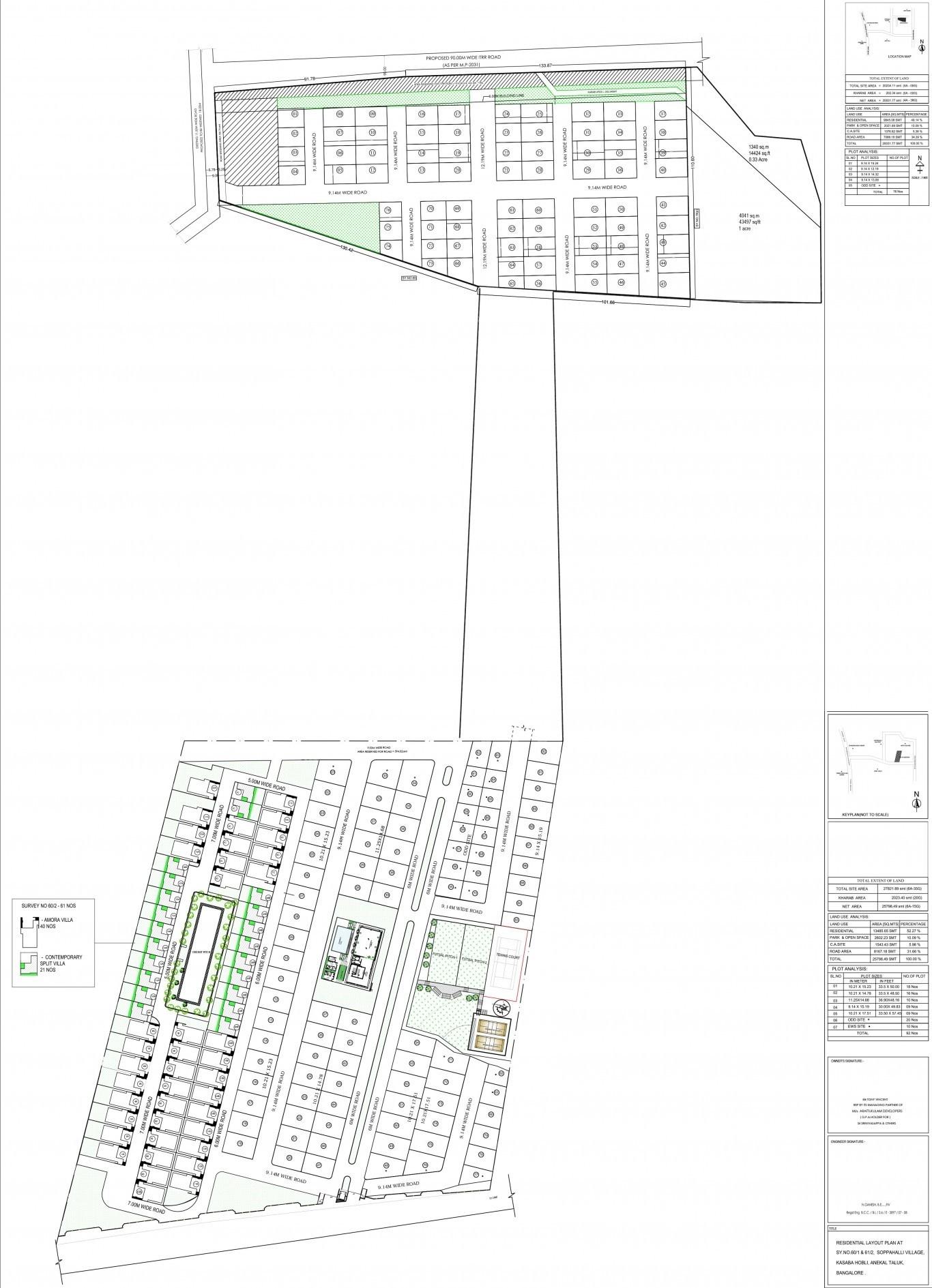 aratt grand town plot in anekal city  bangalore