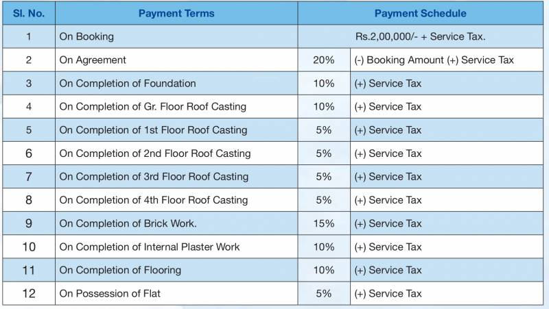 Images for Payment Plan of  Shivlok