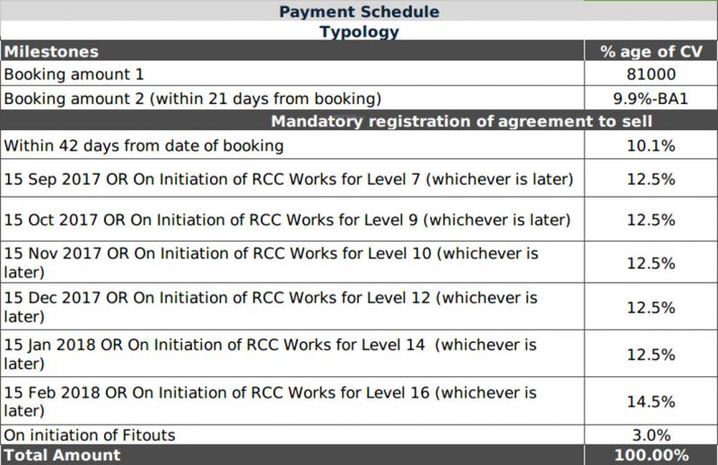 Images for Payment Plan of Lodha Palava Lakeside A To H