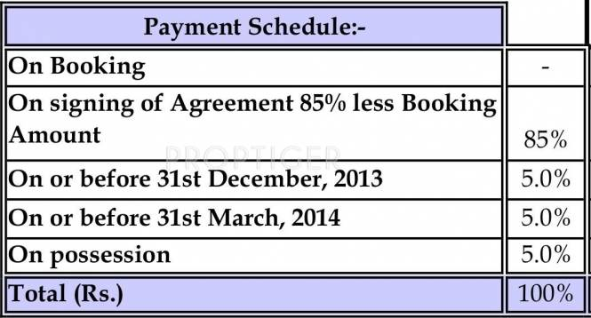Images for Payment Plan of Vaswani Reserve