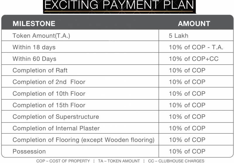 Images for Payment Plan of Godrej Solitaire at Godrej Nest