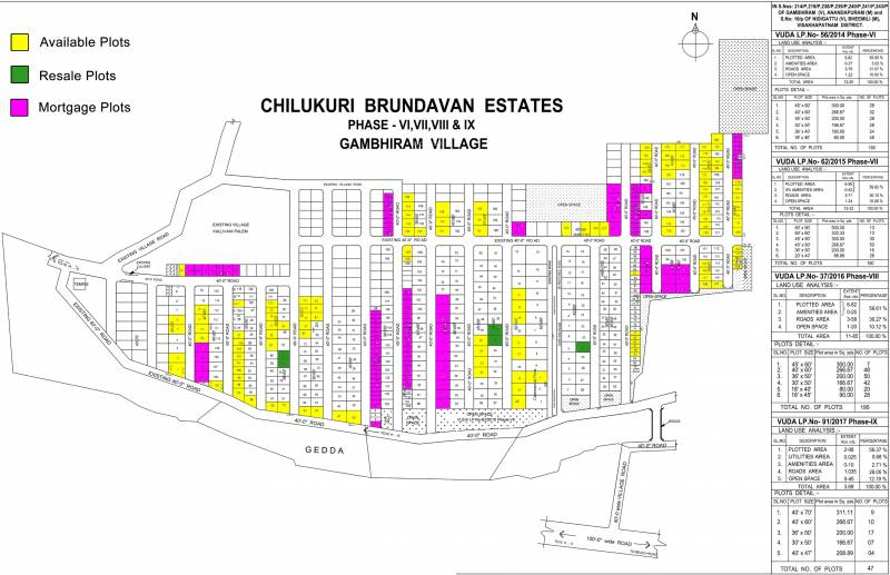 Images for Layout Plan of Chilukuri North Extension Water Front Project Phase VI