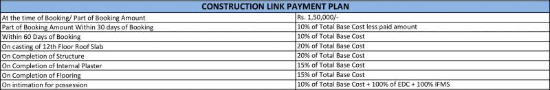 Images for Payment Plan of Omaxe Twin Tower