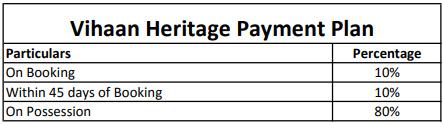 vihaan-heritage Down Payment