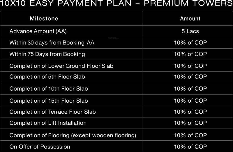 Images for Payment Plan of Godrej Meridien