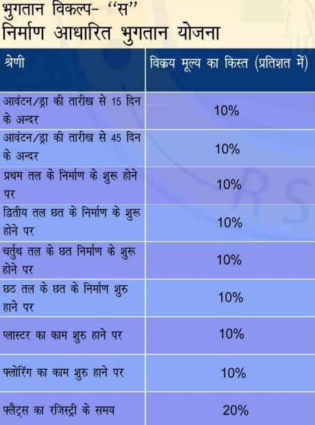 Images for Payment Plan of Stone Rashtriya Sahkari Awasiya Yojna
