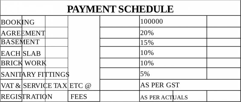 Images for Payment Plan of Sowbagya Sai Sowbagya