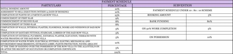Images for Payment Plan of Vivansaa Amaryllies Boulevard